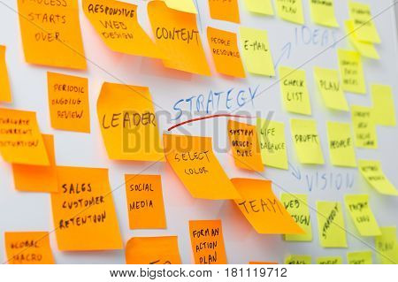 Brainstorming and decision making concept, colorful crumpled sticky notes. Brainstorming and decision making concept, colorful crumpled sticky notes on cork bulletin board. Business plan.