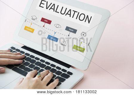 Career Analysis Traning Achievement Evaluation