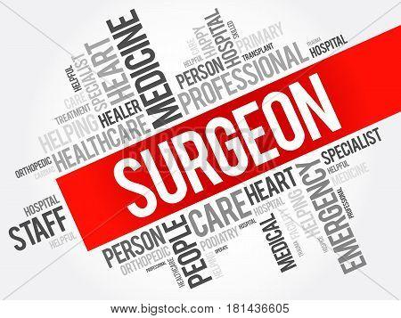 Surgeon Word Cloud Collage