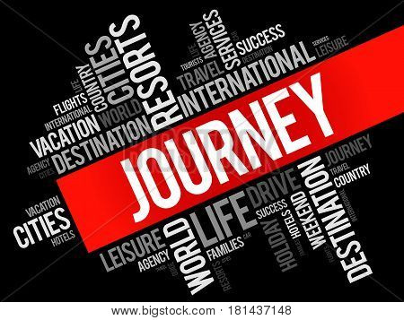 Journey Word Cloud Collage