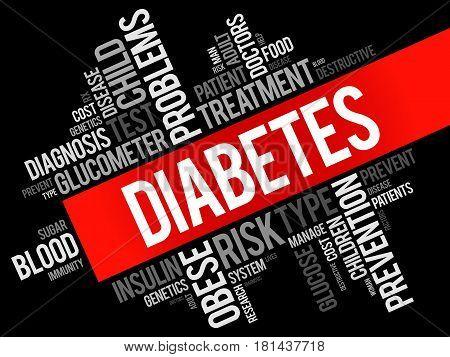 Diabetes Word Cloud Collage