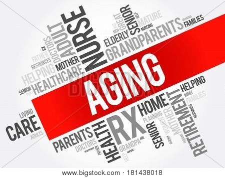 Aging Word Cloud Collage
