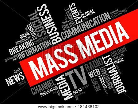 Mass Media Word Cloud Collage