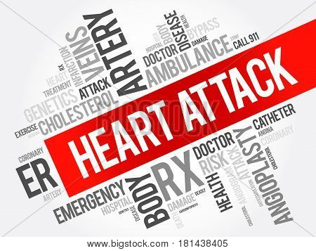 Heart Attack Word Cloud Collage