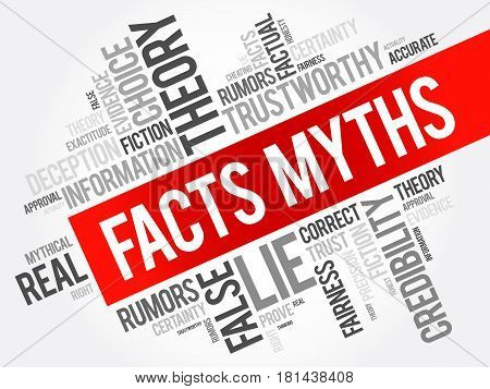 Facts - Myths Word Cloud Collage
