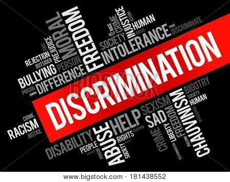 Discrimination Word Cloud Collage