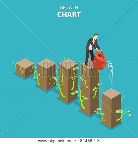 Growth chart flat isometric vector illustration. Businessman irrigates chart bars to grow them up.