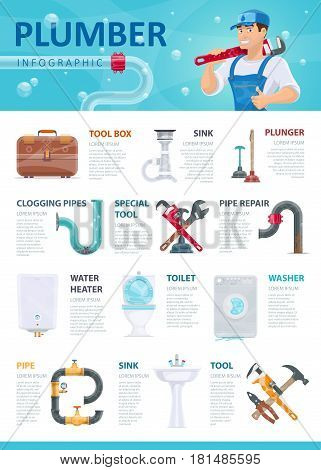 Professional plumber service infographic template with special tools equipment and plumbing elements vector illustration