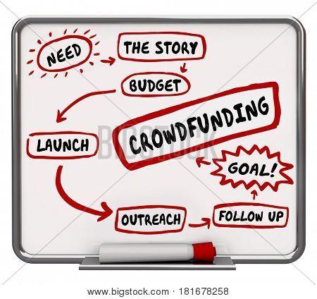 Crowdfunding Steps Plan Strategy Diagram 3d Illustration