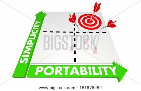 Simplicity Portability Software Development Platform Matrix 3d Illustration