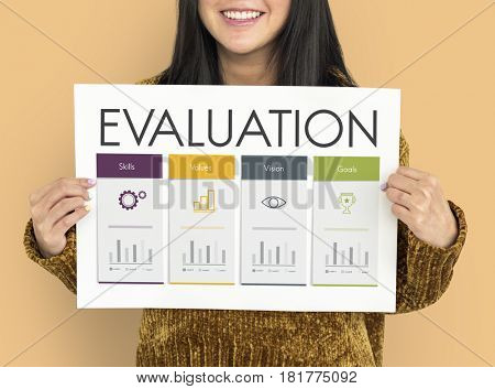 Analysis Training Achievement Evaluation