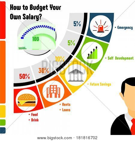 How to budget your own salary infographic diagram