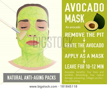 Beautiful woman with an avocado face-pack during the cosmetological procedure. Vector illustration with a graphic recipe in light pastel colours isolated on a white background.
