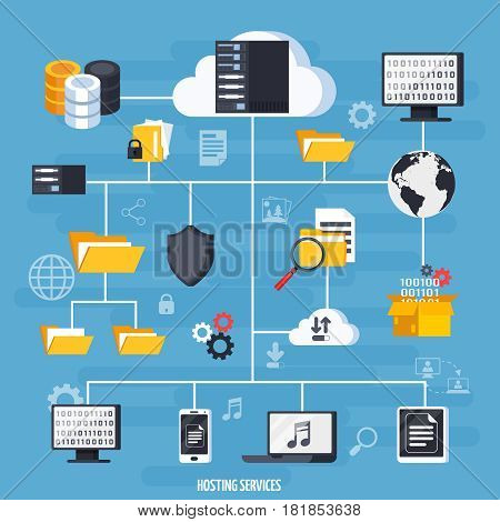 Hosting services and data base flowchart with data storage symbols flat vector illustration