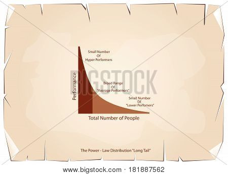 Illustration of Fat Tailed and Long Tailed Distributions Chart Label on Old Antique Vintage Grunge Paper Texture Background.