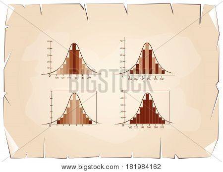 Business and Marketing Concepts, Illustration Set of Standard Deviation, Gaussian Bell or Normal Distribution Curve Charts on Old Antique Vintage Grunge Paper Texture Background.
