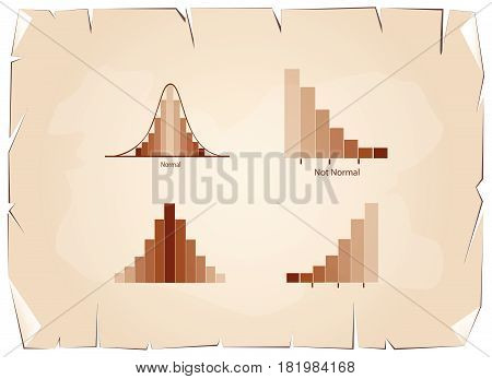 Business and Marketing Concepts, Illustration Set of 4 Gaussian Bell or Normal Distribution Curve and Not Normal Distribution Curve on Old Antique Vintage Grunge Paper Texture Background.
