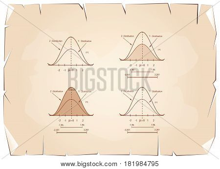 Business and Marketing Concepts,Collection of Positive and Negative Distribution Curve or Normal Distribution and Not Normal Distribution Curve on Old Antique Vintage Grunge Paper Texture Background.