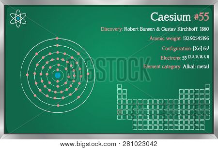 Detailed Infographic Of The Element Of Caesium.
