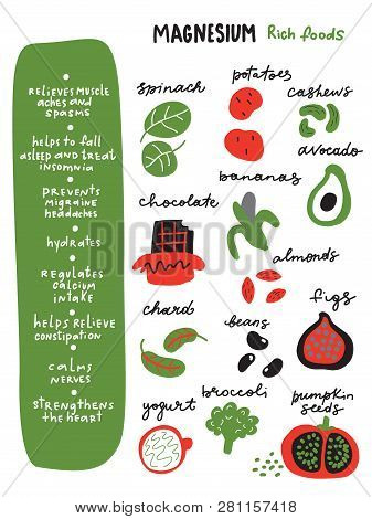 Magnesiumrich Foods.funny Infographic Poster About Healthy Benefits Of Magnesium And Food Which Cont