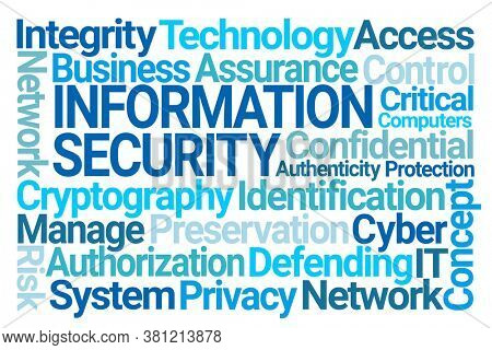 Information Security Word Cloud on White Background