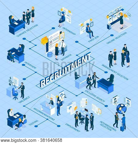 Recruitment And Hiring Process Isometric Infographic Flowchart With Selection Methods Interviewing C