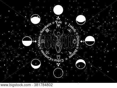 Wheel Of The Year, Order Of The Wiccan Holidays, As The Replica Of The Phases Of The Moon And Spiral