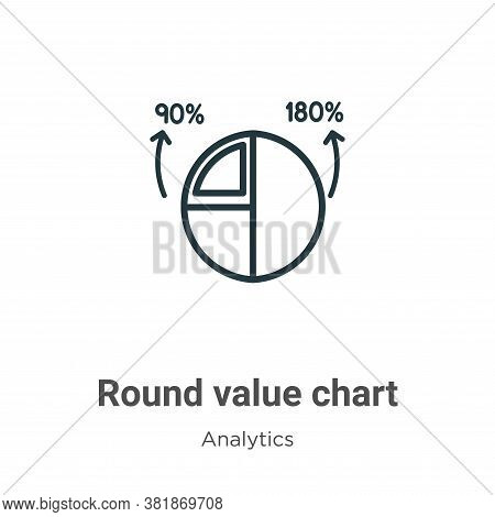 Round value chart icon isolated on white background from analytics collection. Round value chart ico