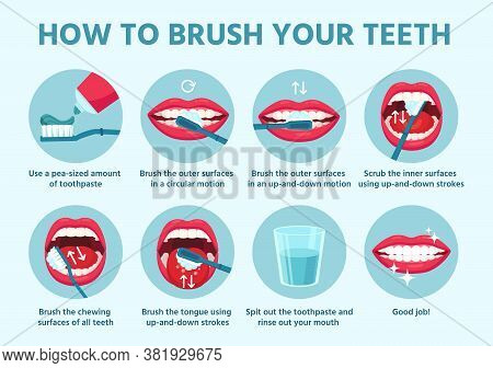 How To Brush Teeth. Oral Hygiene, Correct Tooth Brushing Step By Step Instruction. Using Toothbrush,