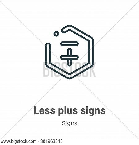 Less plus signs icon isolated on white background from signs collection. Less plus signs icon trendy