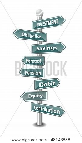 INVESTMENT - word cloud - green road signpost