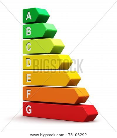 Energy efficiency rating scale
