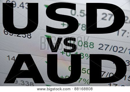 US dollar versus Australian dollar