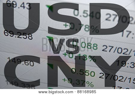 US dollar versus Chinese yuan