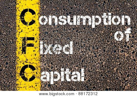 Business Acronym CFC as Consumption Of Fixed Capital poster