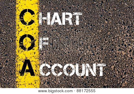 Business Acronym COA for Chart Of Account. Conceptual image with yellow paint line on the road against asphalt background. poster
