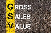 Business Acronym GSV as Gross Sales Value poster