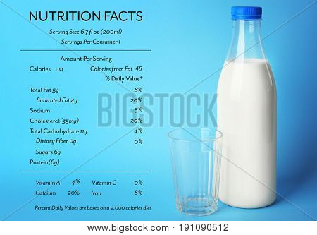 Glass and bottle of milk and list of NUTRITION FACTS on color background