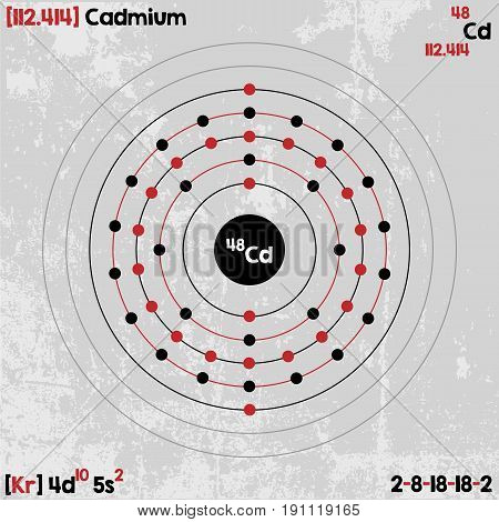Large and detailed infographic of the element of Cadmium.
