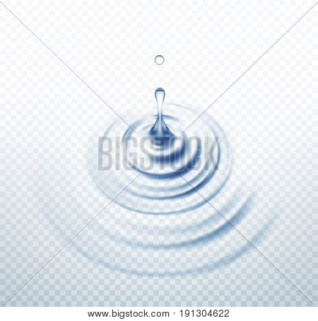 Realistic Transparent Drop and Circle Ripples isolated background . Vector illustration EPS10