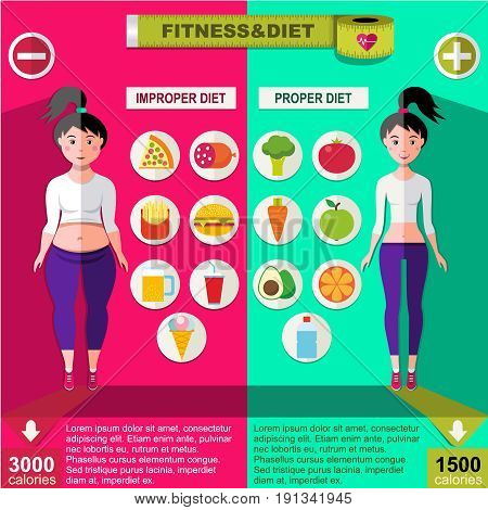 Proper and improper nutrition infographic concept with fat and slim women different food icons vector illustration