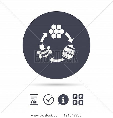 Producing honey and beeswax sign icon. Honeycomb cells symbol. Honey in pot. Sweet natural food cycle in nature. Report document, information and check tick icons. Currency exchange. Vector