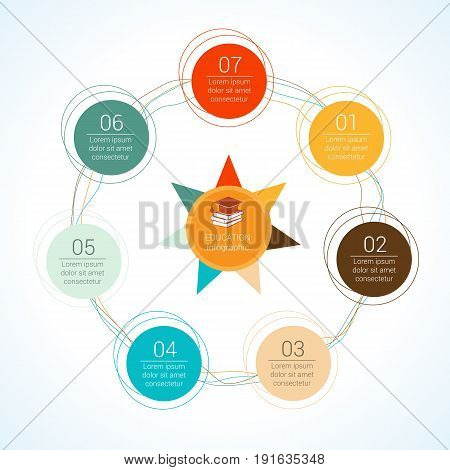 Template circular vector education infographic for presentation. Flat line chart with 7 options parts processes.