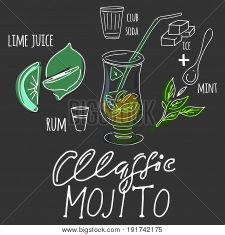 Mojito hand drawn illustration. Hand drawn typography poster. Vector calligraphy lettering