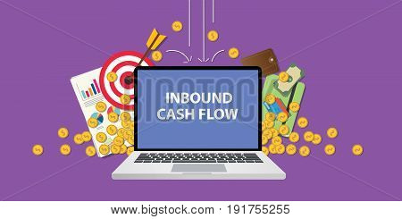 inbound marketing illustration with text on laptop display with business icon money gold coin falling from sky and graph paperwork document and goals java