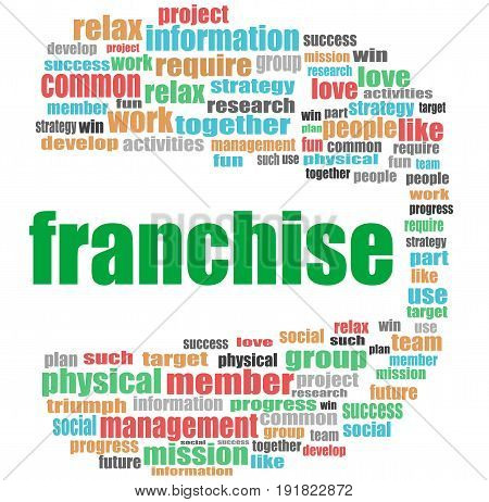 Business Concept. Word Franchise . Word Cloud Collage