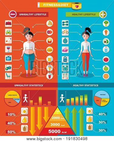 Healthy and unhealthy infographic template with useful and harmful habits different activities and nutrition vector illustration