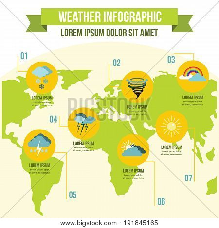 Weather infographic banner concept. Flat illustration of weather infographic vector poster concept for web