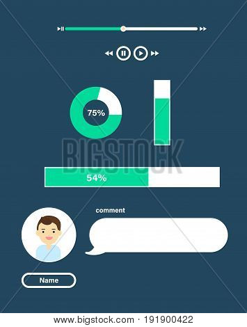 Flat design responsive user Dashboard UI mobile application