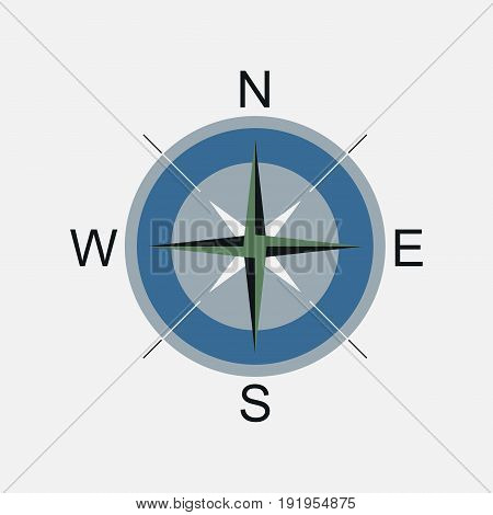 Compass compass rose navigation location fully editable image